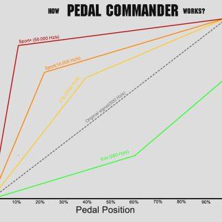 pedal commander for kia telluride